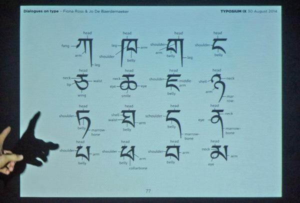 Fiona Ross bedacht benamingen voor onderdelen van glyphs.